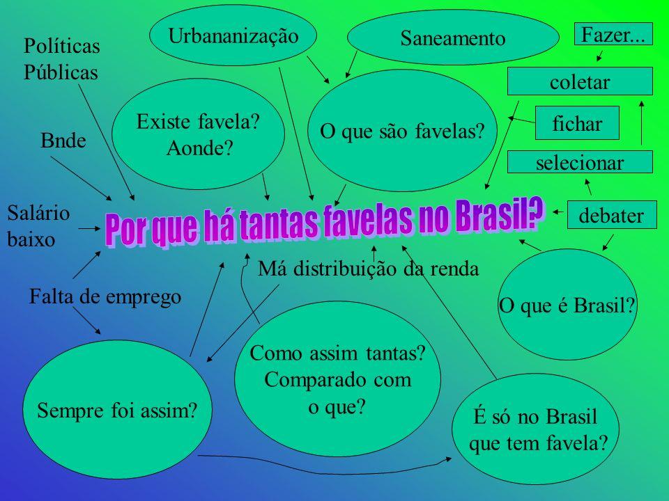 O que é Brasil? O que são favelas? Como assim tantas? Comparado com o que? Existe favela? Aonde? Sempre foi assim? É só no Brasil que tem favela? Bnde