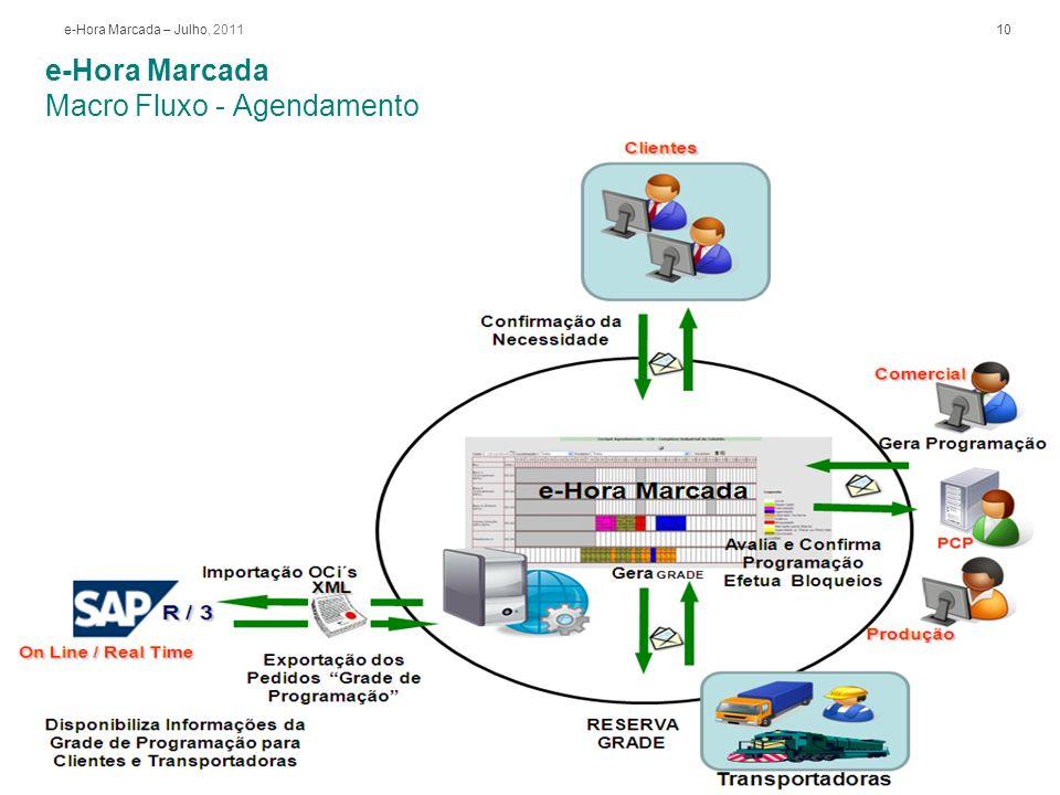 10e-Hora Marcada – Julho, 2011 e-Hora Marcada Macro Fluxo - Agendamento