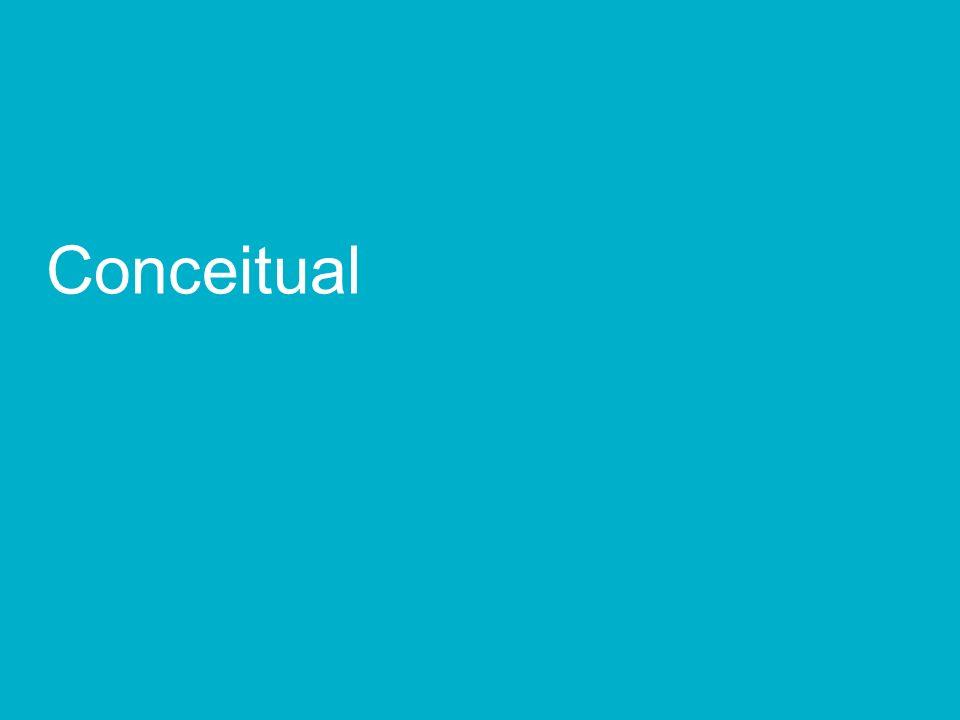 15e-Hora Marcada – Julho, 2011 GradedeAgendamentos GradeStandardCadastrosBase GradeOperacional Programade Necessidades Necessidades Clientes, Ordens de Venda, Programação de Volumes (Remessas), Publicação e Notificação e-Hora Marcada Diagrama Funcional Programa de Necessidades tem por objetivo o planejamento dos volumes a serem produzidos e expedidos em um dado horizonte de tempo.