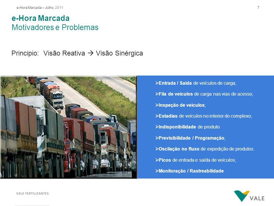 7e-Hora Marcada – Julho, 2011 Entrada / Saída de veículos de carga; Fila de veículos de carga nas vias de acesso; Inspeção de veículos; Estadias de ve