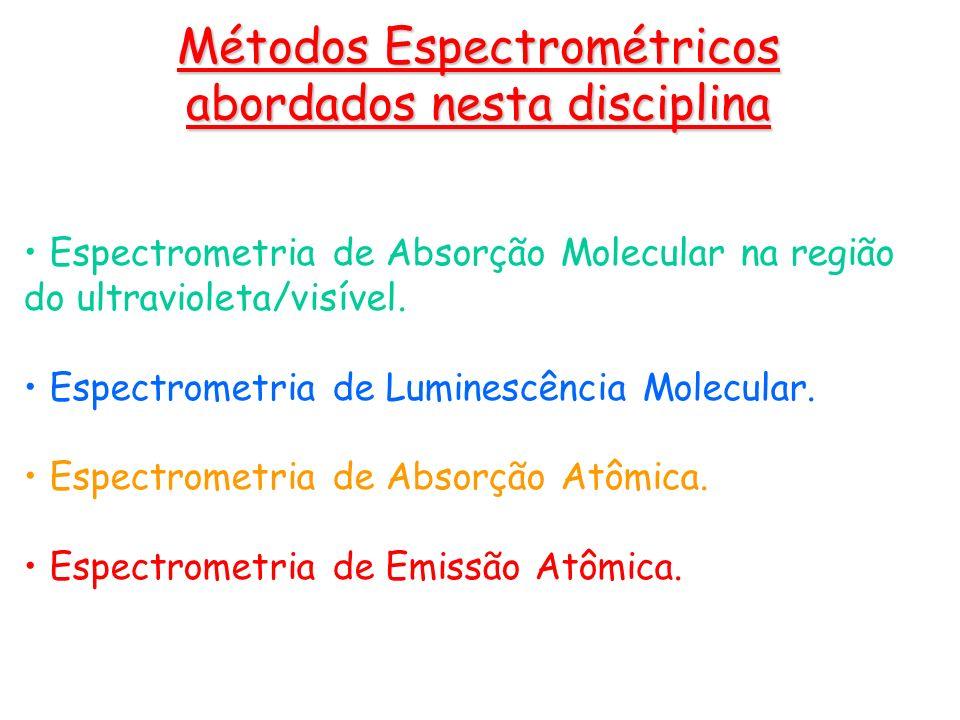 Espectrometria de Absorção Molecular na região do ultravioleta/visível. Espectrometria de Luminescência Molecular. Espectrometria de Absorção Atômica.