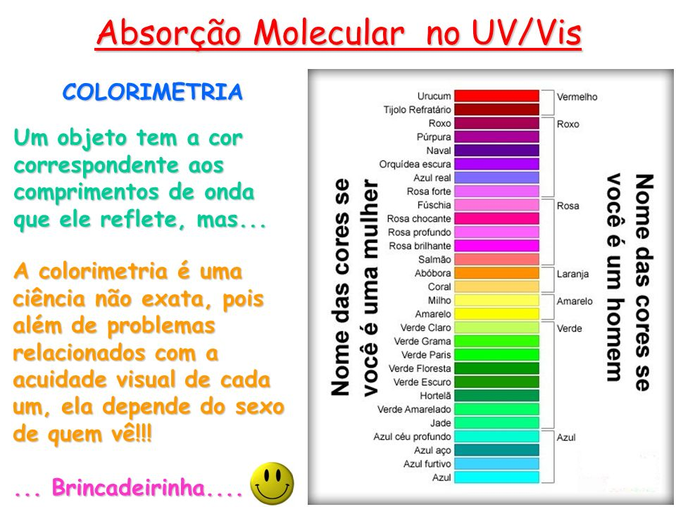 COLORIMETRIA Um objeto tem a cor correspondente aos comprimentos de onda que ele reflete, mas... Absorção Molecular no UV/Vis A colorimetria é uma ciê