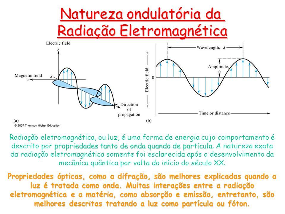 Natureza ondulatória da Radiação Eletromagnética propriedades tanto de onda quando de partícula Radiação eletromagnética, ou luz, é uma forma de energ