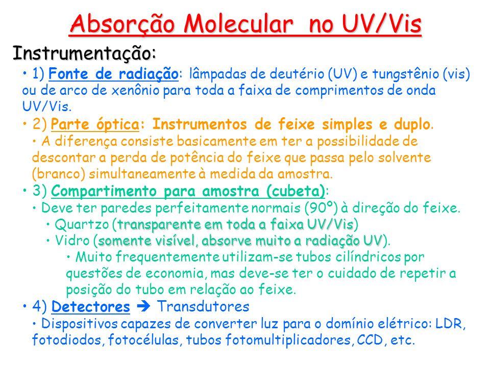Instrumentação: 1) Fonte de radiação: lâmpadas de deutério (UV) e tungstênio (vis) ou de arco de xenônio para toda a faixa de comprimentos de onda UV/