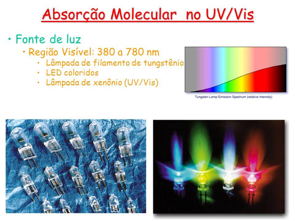 Fonte de luz Região Visível: 380 a 780 nm Lâmpada de filamento de tungstênio LED coloridos Lâmpada de xenônio (UV/Vis) Absorção Molecular no UV/Vis