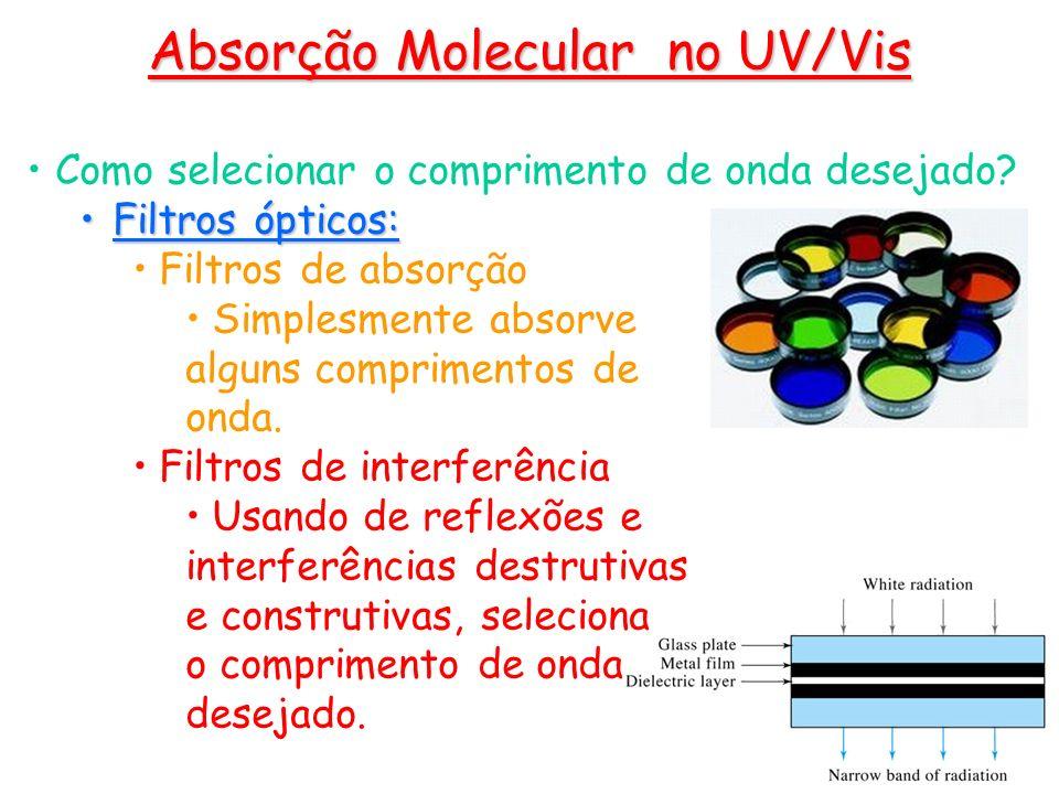 Como selecionar o comprimento de onda desejado? Filtros ópticos:Filtros ópticos: Filtros de absorção Simplesmente absorve alguns comprimentos de onda.