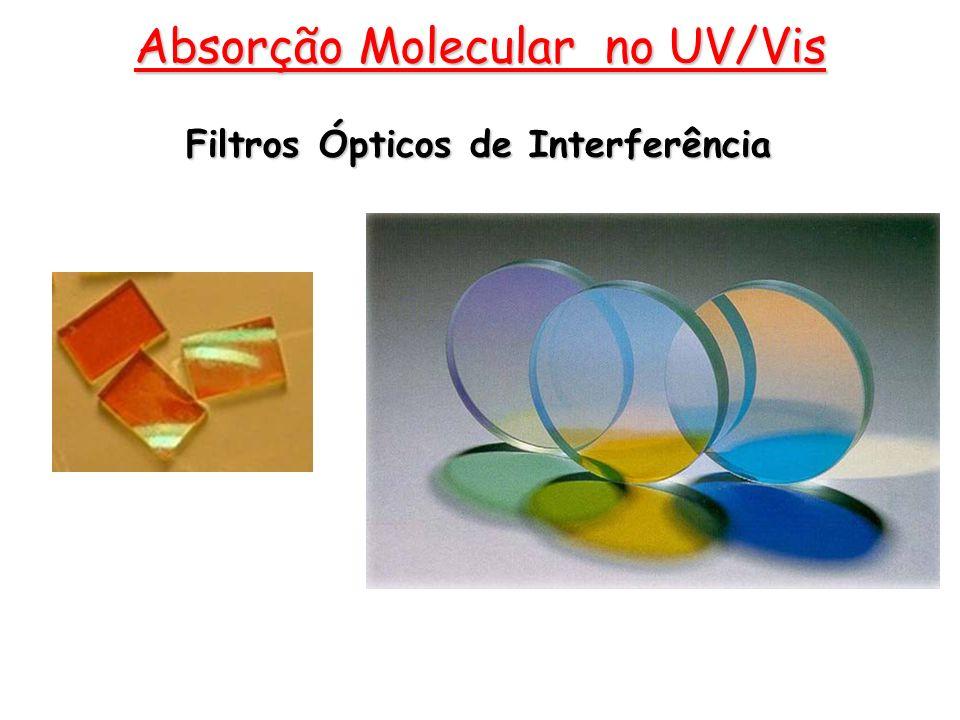 Absorção Molecular no UV/Vis Filtros Ópticos de Interferência