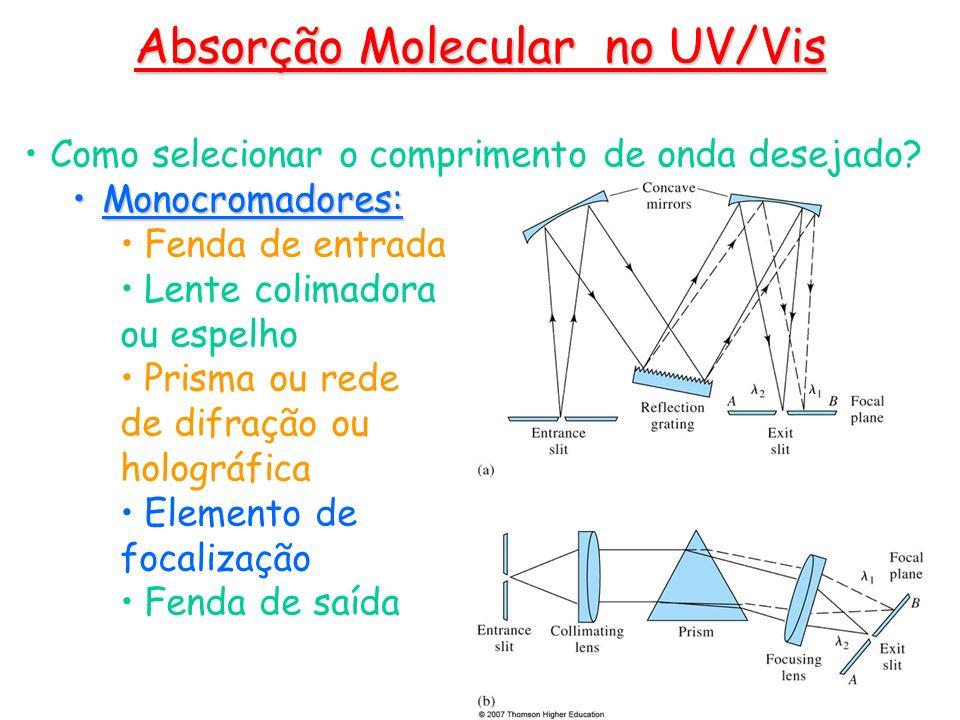 Como selecionar o comprimento de onda desejado? Monocromadores:Monocromadores: Fenda de entrada Lente colimadora ou espelho Prisma ou rede de difração