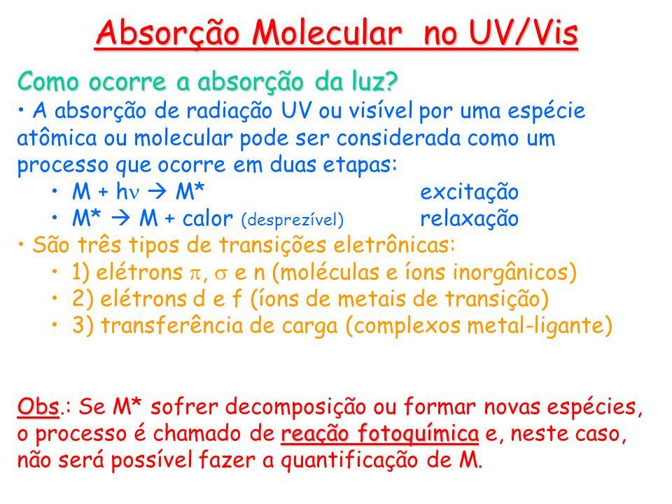 Como ocorre a absorção da luz? A absorção de radiação UV ou visível por uma espécie atômica ou molecular pode ser considerada como um processo que oco