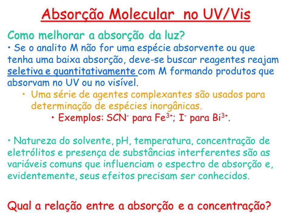 Como melhorar a absorção da luz? seletiva e quantitativamente Se o analito M não for uma espécie absorvente ou que tenha uma baixa absorção, deve-se b