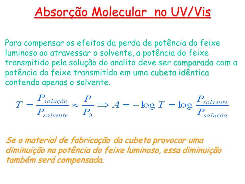 Absorção Molecular no UV/Vis comparada cubeta idêntica Para compensar os efeitos da perda de potência do feixe luminoso ao atravessar o solvente, a po