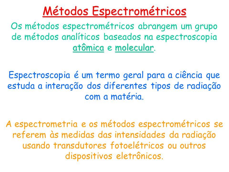 Métodos Espectrométricos atômicamolecular Os métodos espectrométricos abrangem um grupo de métodos analíticos baseados na espectroscopia atômica e mol