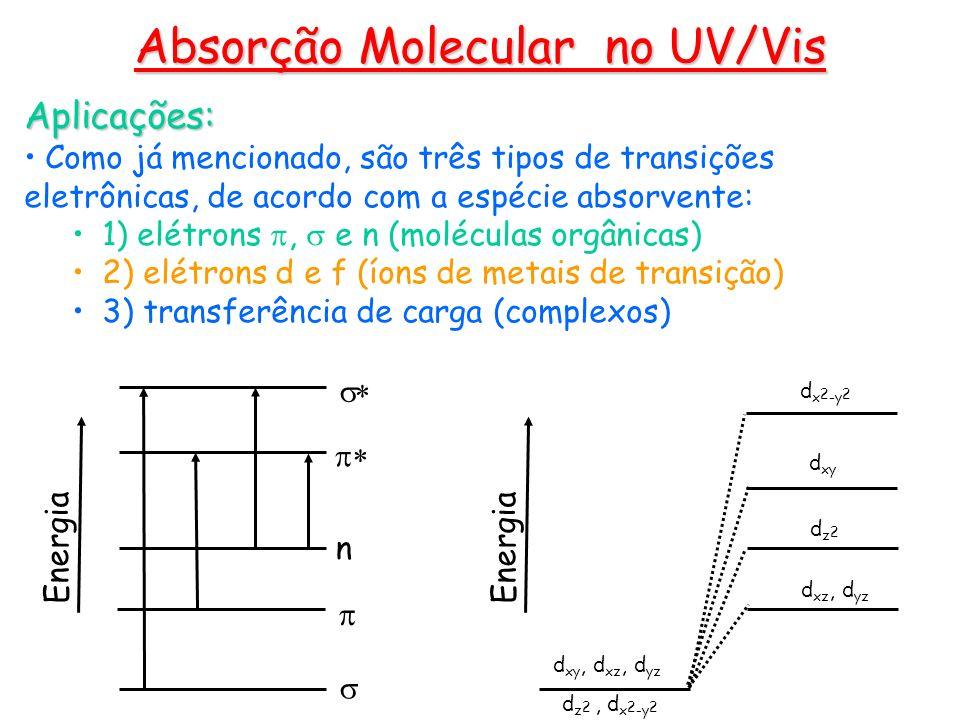 Aplicações: Como já mencionado, são três tipos de transições eletrônicas, de acordo com a espécie absorvente: 1) elétrons, e n (moléculas orgânicas) 2
