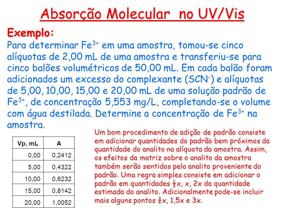 Exemplo: Para determinar Fe 3+ em uma amostra, tomou-se cinco alíquotas de 2,00 mL de uma amostra e transferiu-se para cinco balões volumétricos de 50