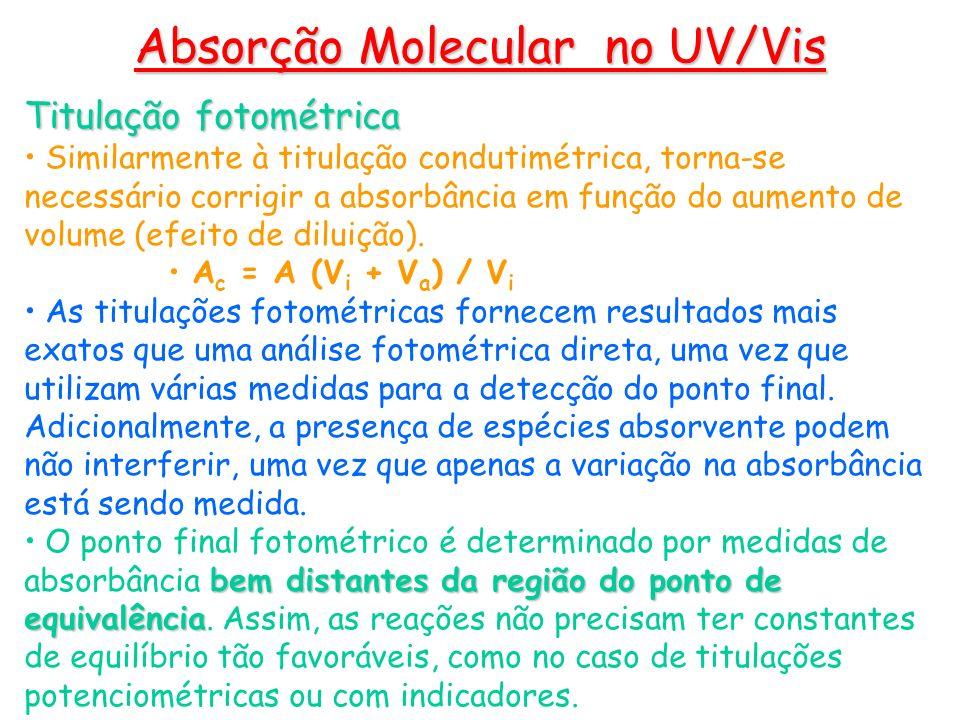 Titulação fotométrica Similarmente à titulação condutimétrica, torna-se necessário corrigir a absorbância em função do aumento de volume (efeito de di