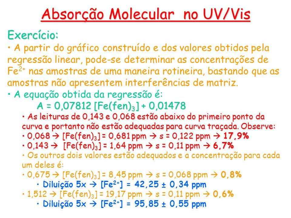 Exercício: A partir do gráfico construído e dos valores obtidos pela regressão linear, pode-se determinar as concentrações de Fe 2+ nas amostras de um