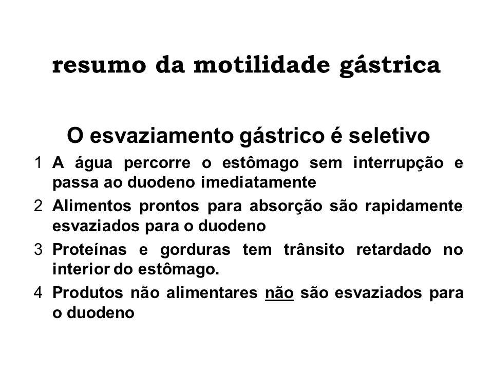 resumo da motilidade gástrica O esvaziamento gástrico é seletivo 1A água percorre o estômago sem interrupção e passa ao duodeno imediatamente 2Aliment