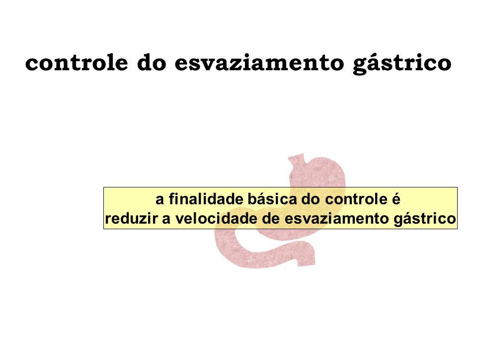 controle do esvaziamento gástrico a finalidade básica do controle é reduzir a velocidade de esvaziamento gástrico
