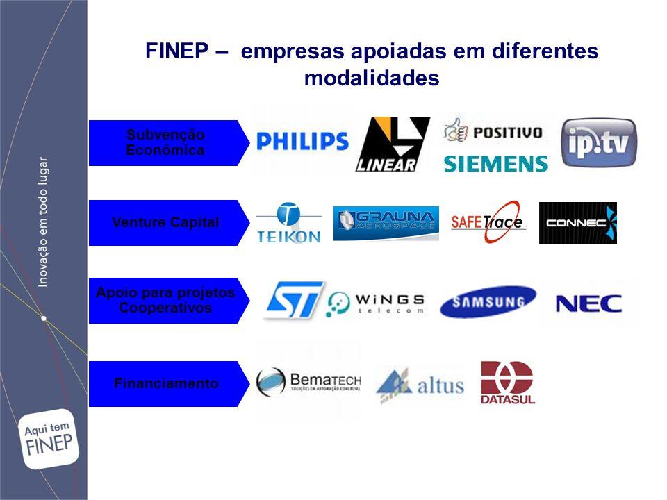 Subvenção Econômica Venture Capital Apoio para projetos Cooperativos Financiamento FINEP – empresas apoiadas em diferentes modalidades