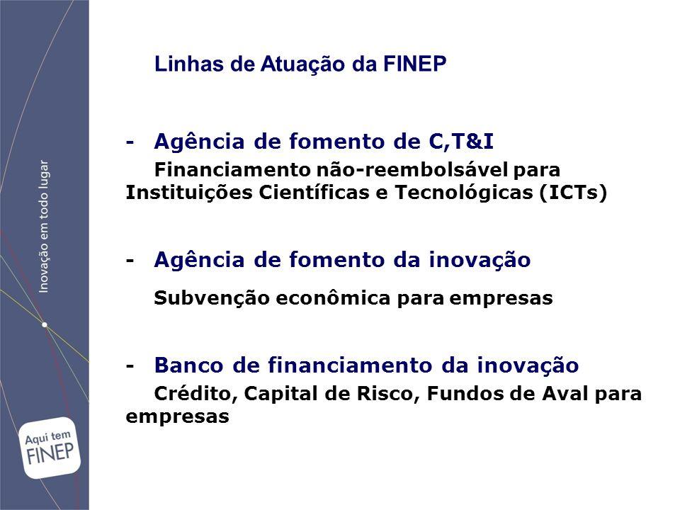 - Agência de fomento de C,T&I Financiamento não-reembolsável para Instituições Científicas e Tecnológicas (ICTs) - Agência de fomento da inovação Subvenção econômica para empresas - Banco de financiamento da inovação Crédito, Capital de Risco, Fundos de Aval para empresas Linhas de Atuação da FINEP
