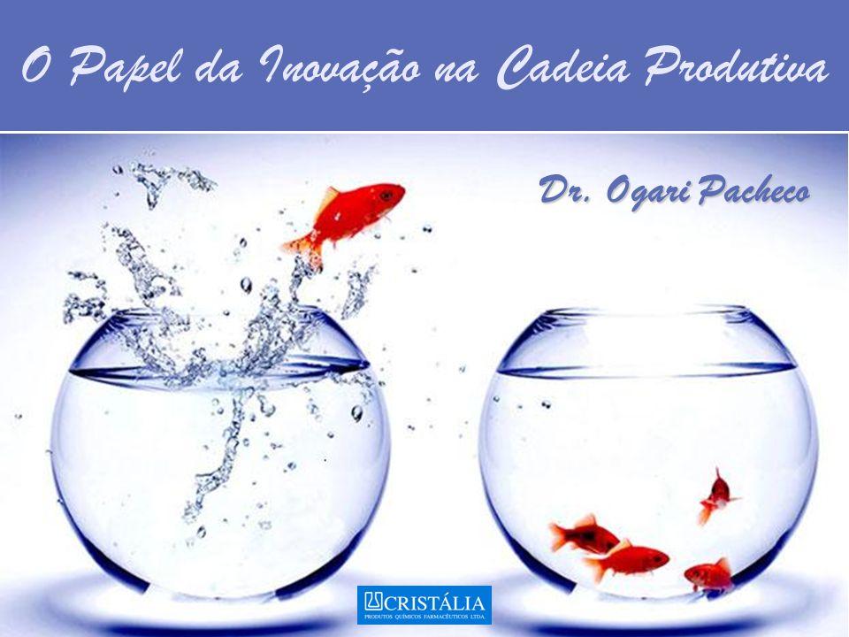 O Papel da Inovação na Cadeia Produtiva Dr. Ogari Pacheco