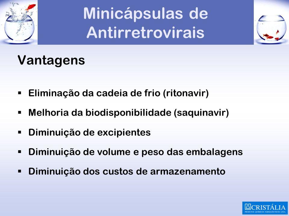 Minicápsulas de Antirretrovirais Vantagens Eliminação da cadeia de frio (ritonavir) Melhoria da biodisponibilidade (saquinavir) Diminuição de excipien