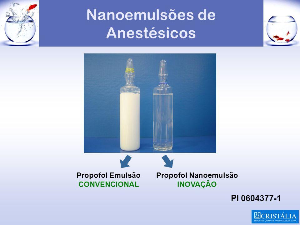 Nanoemulsões de Anestésicos PI 0604377-1 Propofol Emulsão CONVENCIONAL Propofol Nanoemulsão INOVAÇÃO
