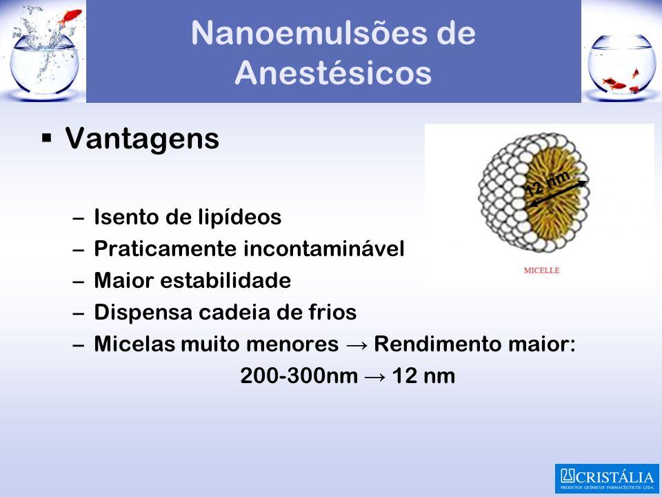 Nanoemulsões de Anestésicos Vantagens –Isento de lipídeos –Praticamente incontaminável –Maior estabilidade –Dispensa cadeia de frios –Micelas muito me