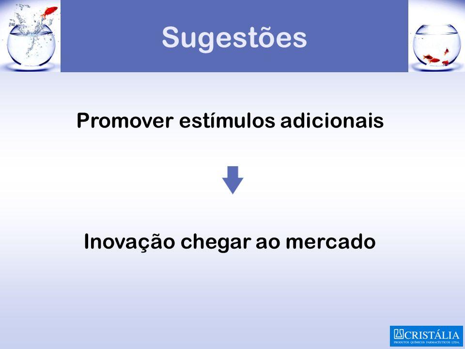 Alguns Exemplos Em Farmoquímica
