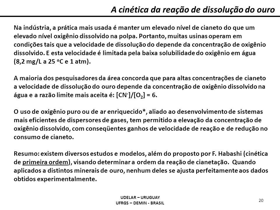 A cinética da reação de dissolução do ouro UDELAR – URUGUAY UFRGS – DEMIN - BRASIL 20 Na indústria, a prática mais usada é manter um elevado nível de