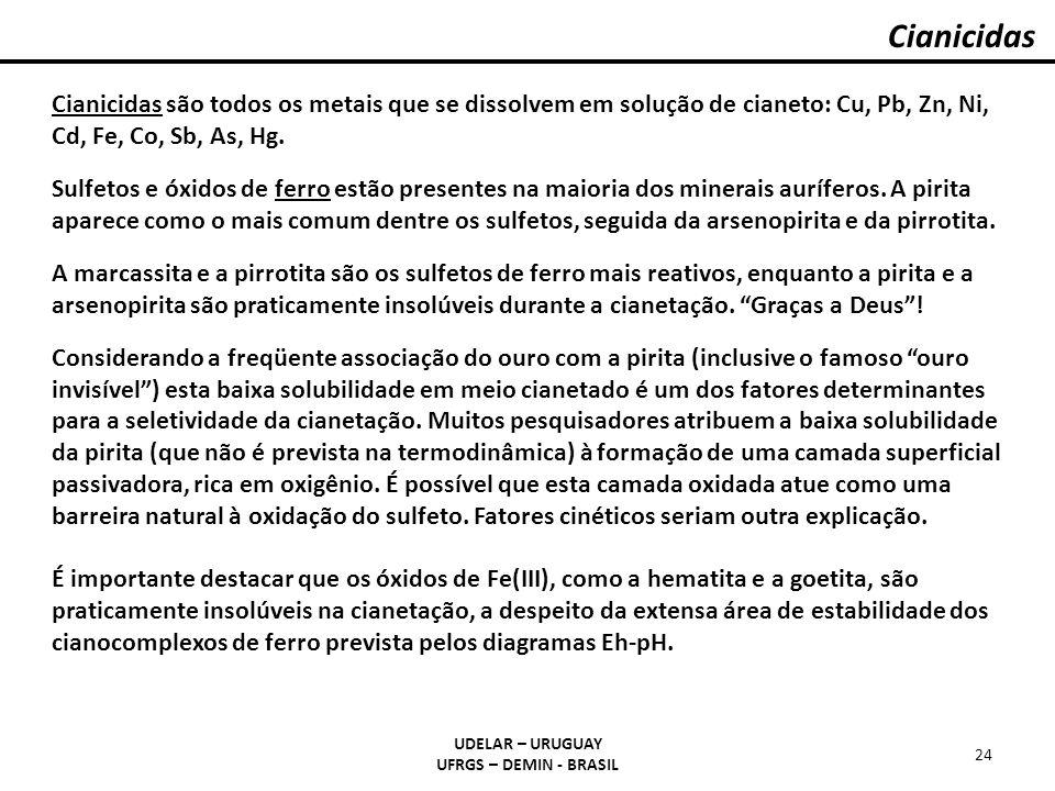Cianicidas UDELAR – URUGUAY UFRGS – DEMIN - BRASIL 24 Cianicidas são todos os metais que se dissolvem em solução de cianeto: Cu, Pb, Zn, Ni, Cd, Fe, C
