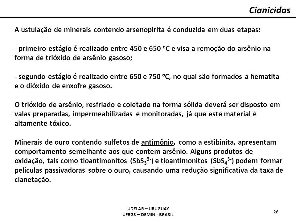 Cianicidas UDELAR – URUGUAY UFRGS – DEMIN - BRASIL 26 A ustulação de minerais contendo arsenopirita é conduzida em duas etapas: - primeiro estágio é r