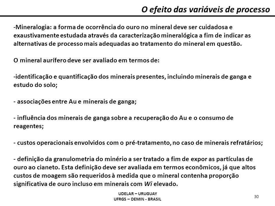 UDELAR – URUGUAY UFRGS – DEMIN - BRASIL 30 -Mineralogia: a forma de ocorrência do ouro no mineral deve ser cuidadosa e exaustivamente estudada através