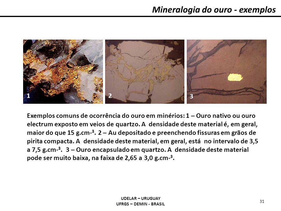 Mineralogia do ouro - exemplos UDELAR – URUGUAY UFRGS – DEMIN - BRASIL 31 Exemplos comuns de ocorrência do ouro em minérios: 1 – Ouro nativo ou ouro e