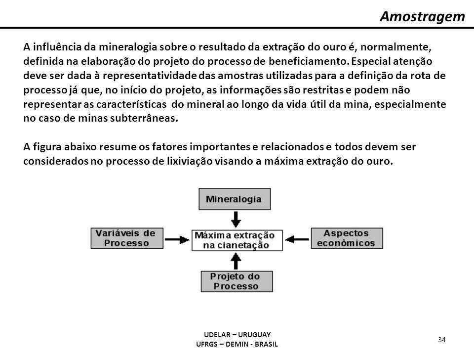 Amostragem UDELAR – URUGUAY UFRGS – DEMIN - BRASIL 34 A influência da mineralogia sobre o resultado da extração do ouro é, normalmente, definida na el