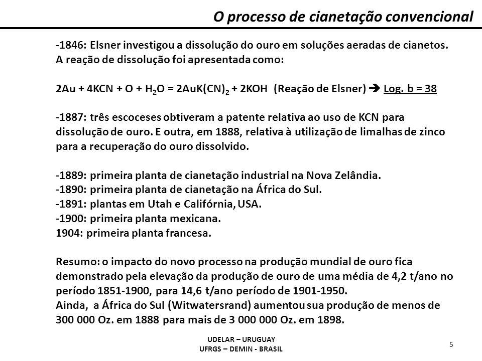 O processo de cianetação convencional UDELAR – URUGUAY UFRGS – DEMIN - BRASIL 5 -1846: Elsner investigou a dissolução do ouro em soluções aeradas de c