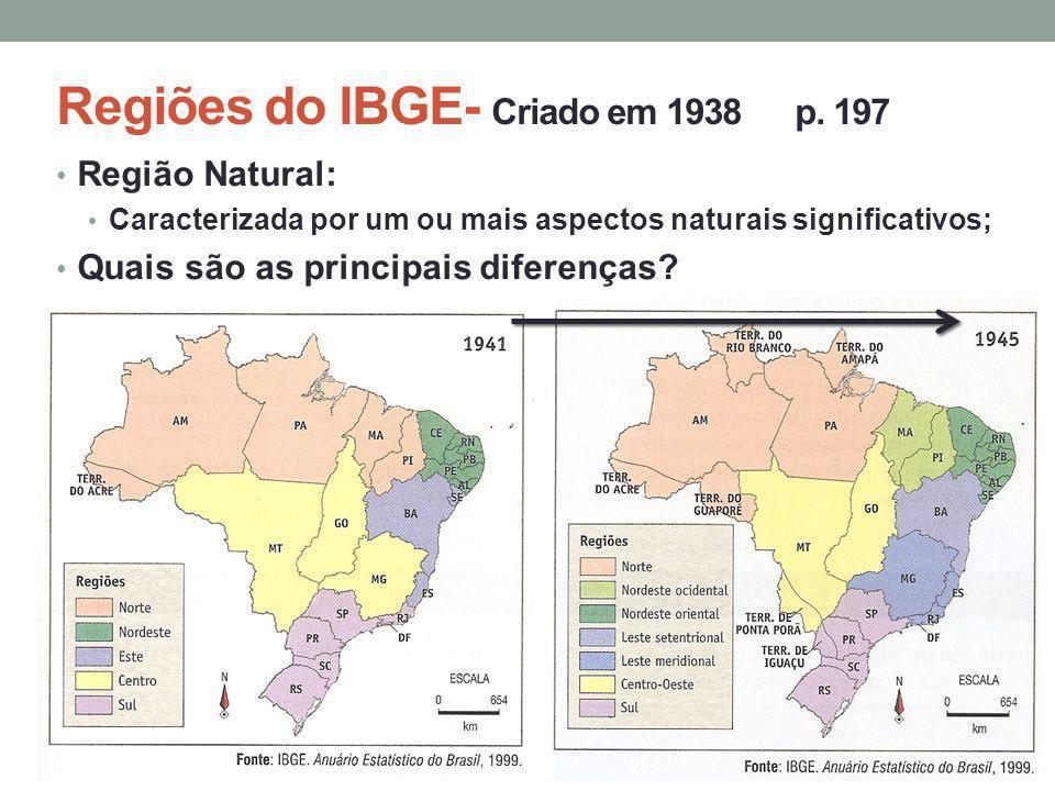 Regiões do IBGE- Criado em 1938p. 197 Região Natural: Caracterizada por um ou mais aspectos naturais significativos; Quais são as principais diferença
