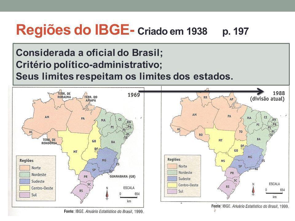 Regiões do IBGE- Criado em 1938p. 197 Região Homogênea: A partir de elementos naturais, sociais e econômicos; Quais são as principais diferenças? Cons