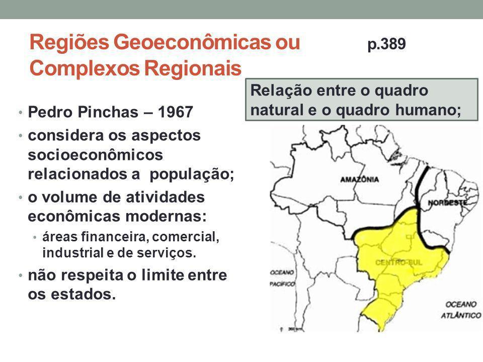 Regiões Geoeconômicas ou p.389 Complexos Regionais Pedro Pinchas – 1967 considera os aspectos socioeconômicos relacionados a população; o volume de at