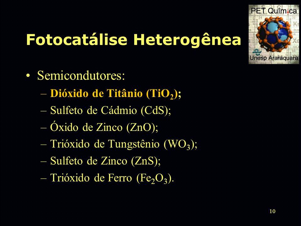 10 Fotocatálise Heterogênea Semicondutores: –Dióxido de Titânio (TiO 2 ); –Sulfeto de Cádmio (CdS); –Óxido de Zinco (ZnO); –Trióxido de Tungstênio (WO