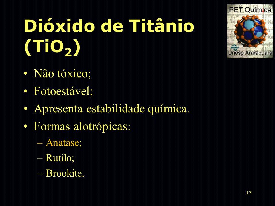 13 Dióxido de Titânio (TiO 2 ) Não tóxico; Fotoestável; Apresenta estabilidade química. Formas alotrópicas: –Anatase; –Rutilo; –Brookite.