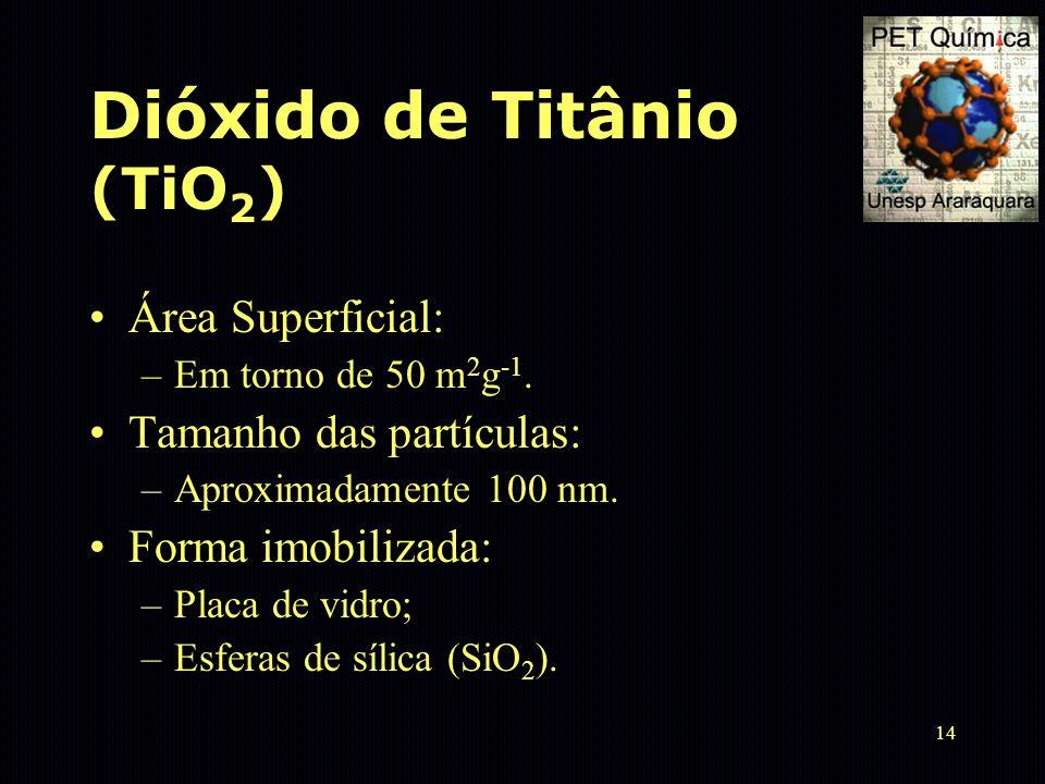 14 Dióxido de Titânio (TiO 2 ) Área Superficial: –Em torno de 50 m 2 g -1. Tamanho das partículas: –Aproximadamente 100 nm. Forma imobilizada: –Placa