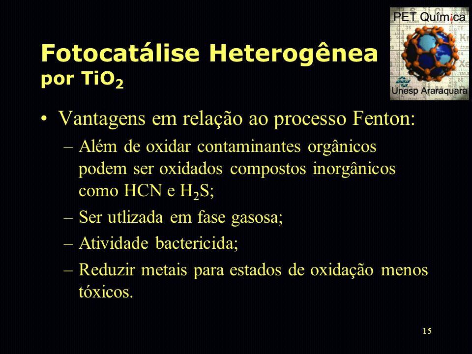 15 Fotocatálise Heterogênea por TiO 2 Vantagens em relação ao processo Fenton: –Além de oxidar contaminantes orgânicos podem ser oxidados compostos in