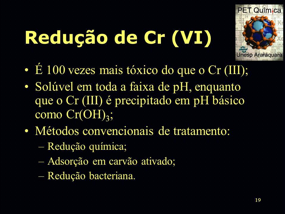 19 Redução de Cr (VI) É 100 vezes mais tóxico do que o Cr (III); Solúvel em toda a faixa de pH, enquanto que o Cr (III) é precipitado em pH básico com