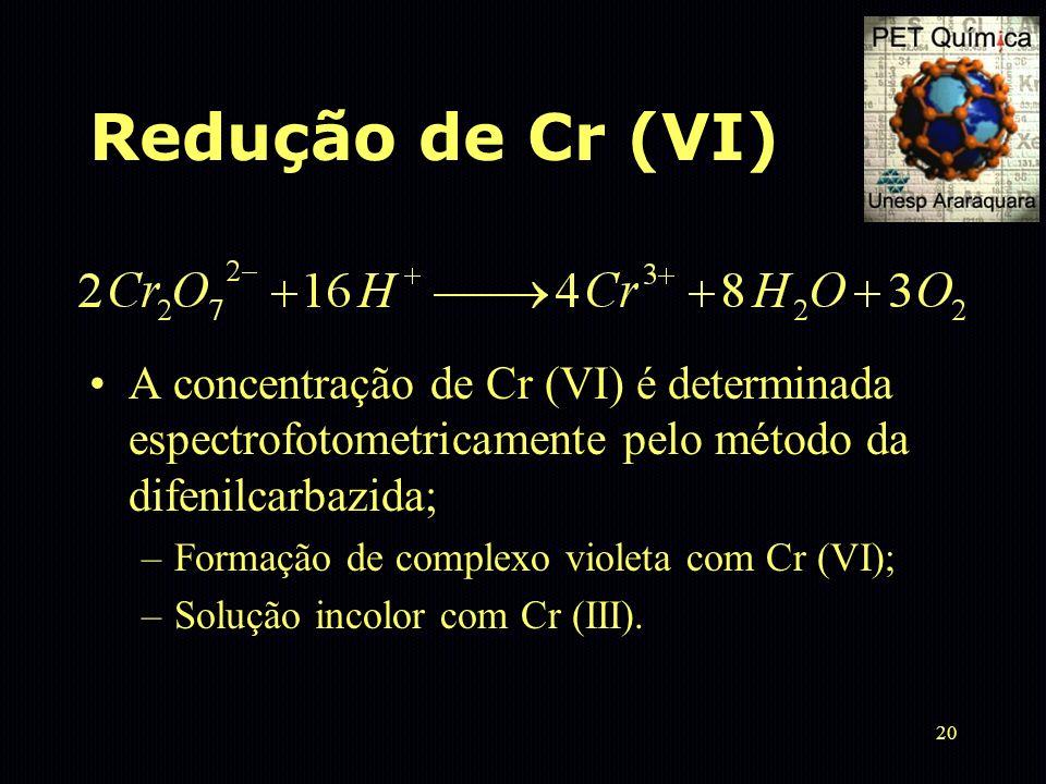 20 Redução de Cr (VI) A concentração de Cr (VI) é determinada espectrofotometricamente pelo método da difenilcarbazida; –Formação de complexo violeta