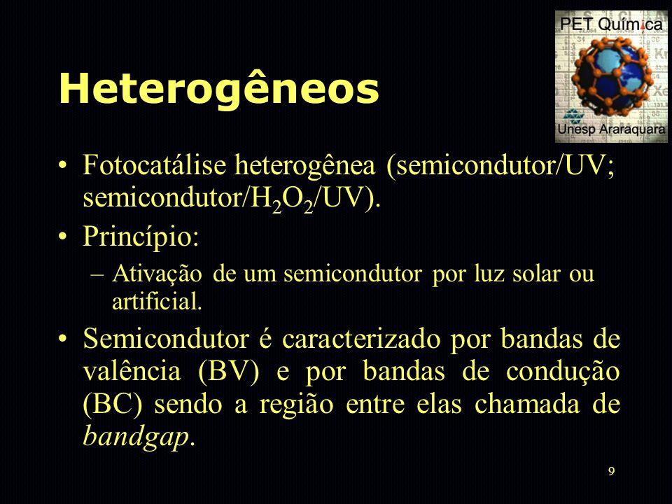 9 Heterogêneos Fotocatálise heterogênea (semicondutor/UV; semicondutor/H 2 O 2 /UV). Princípio: –Ativação de um semicondutor por luz solar ou artifici