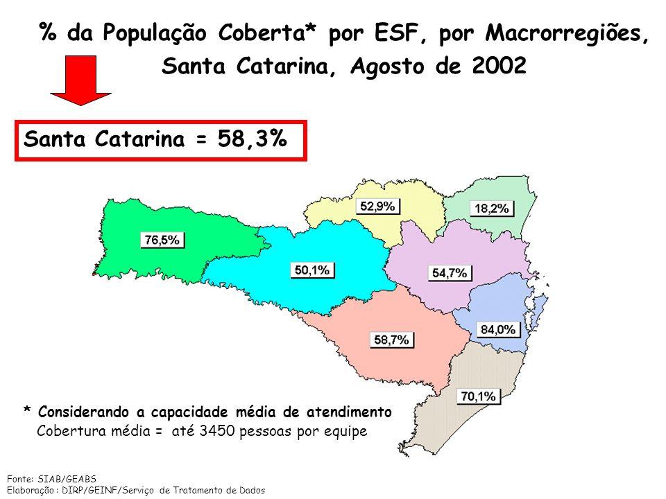 ESF e ACS, Santa Catarina, 1998-2001; Agosto/2002 e Meta 2002 Fonte: SIAB
