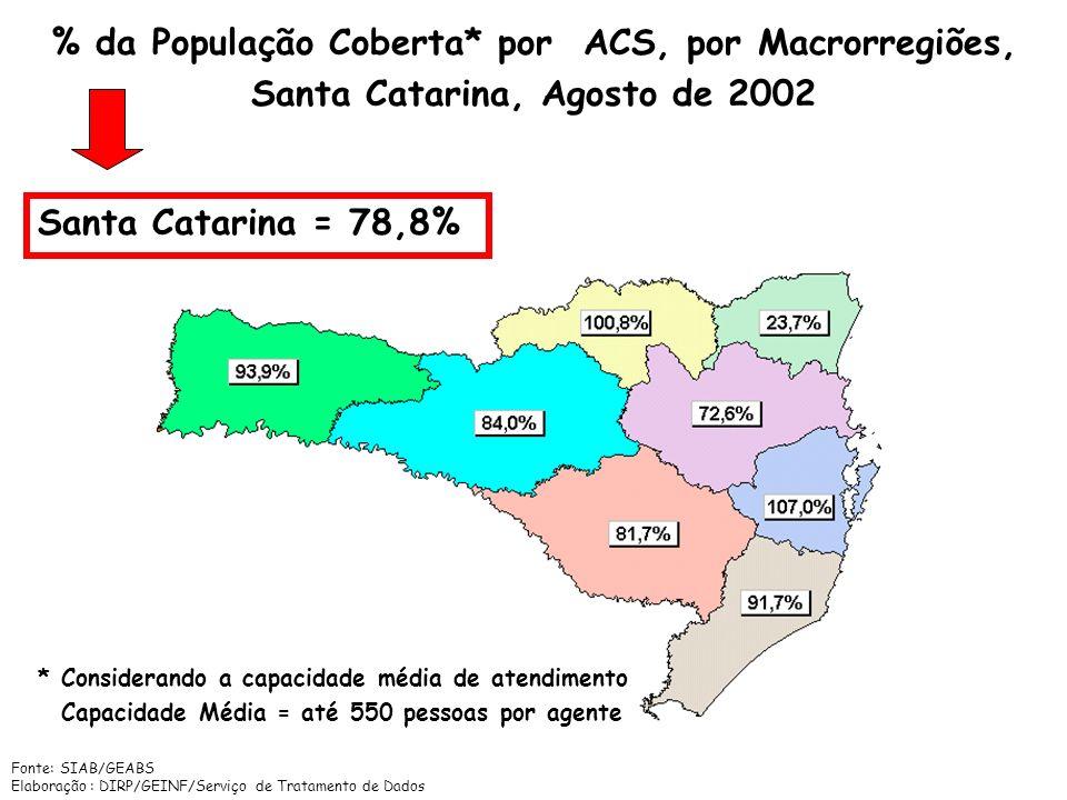 % da População Coberta* por ESF, por Macrorregiões, Santa Catarina, Agosto de 2002 Santa Catarina = 58,3% * Considerando a capacidade média de atendim