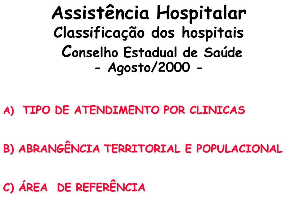 % da População Coberta* por ACS, por Macrorregiões, Santa Catarina, Agosto de 2002 * Considerando a capacidade média de atendimento Capacidade Média =