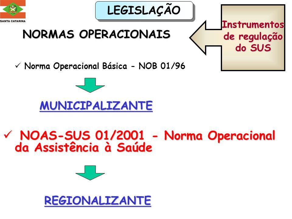 SECRETARIA DE ESTADO DA SAÚDE Seminário Nacional de Disseminação de Experiências Inovadoras no SUS A Implantação da NOAS em Santa Catarina